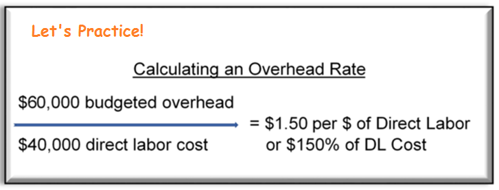 Use Overhead Rates to Stop Surprises